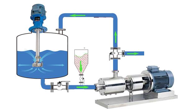 three-stage emulsion pump working system