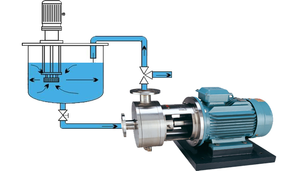 emulsifying pump working system