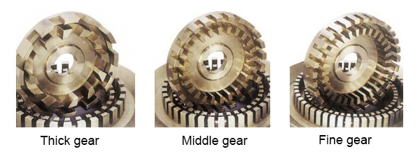 rotor and stator types