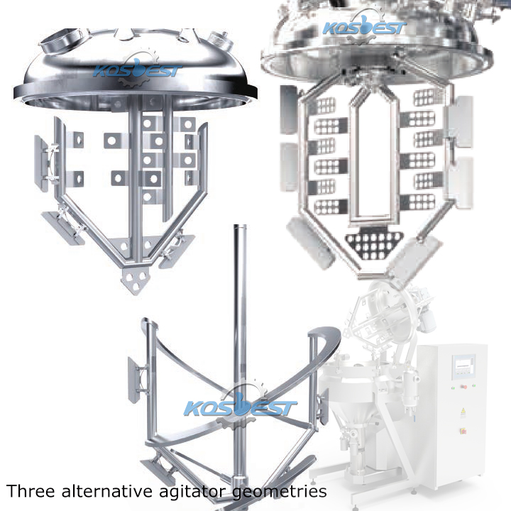 Three Alternative Agitator Gemetries of Kos-H160 recirculation homogenizing mixer