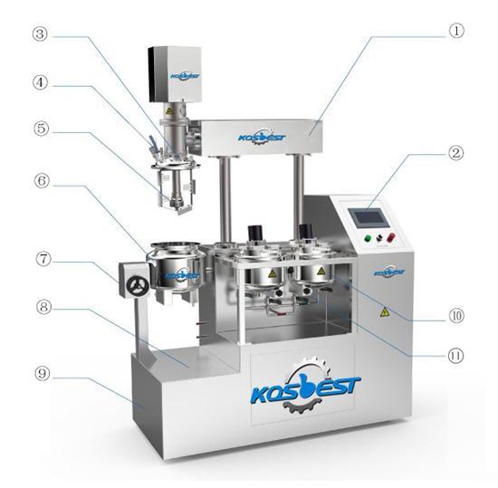 Homogeneizador de vácuo de laboratório