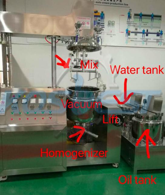 Miscelatore emulsione sottovuoto, miscelatore sottovuoto