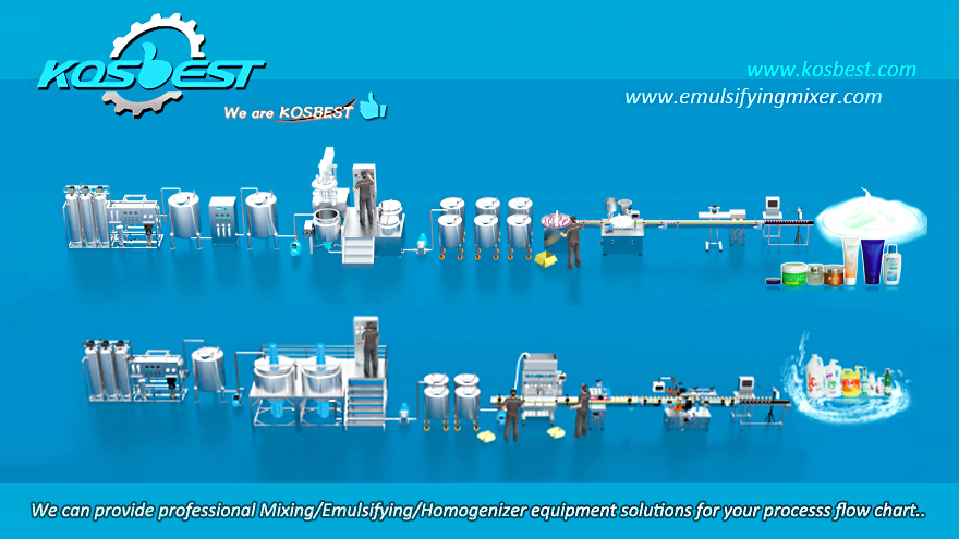 High Shear Mixer, Industral Homogenizer Emulsifier Machine