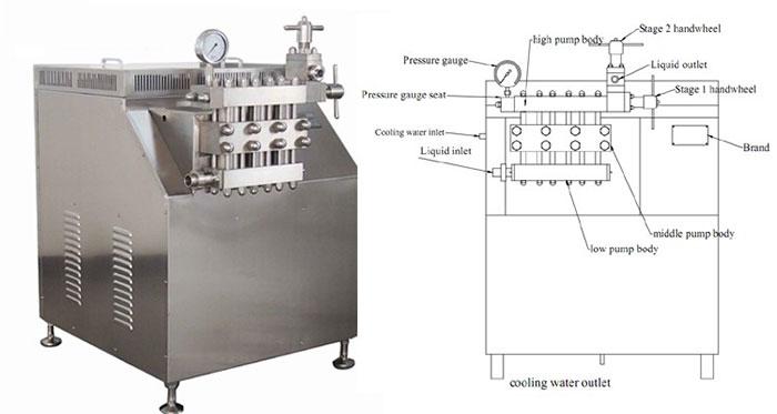 15KW High Pressure Homogenizer