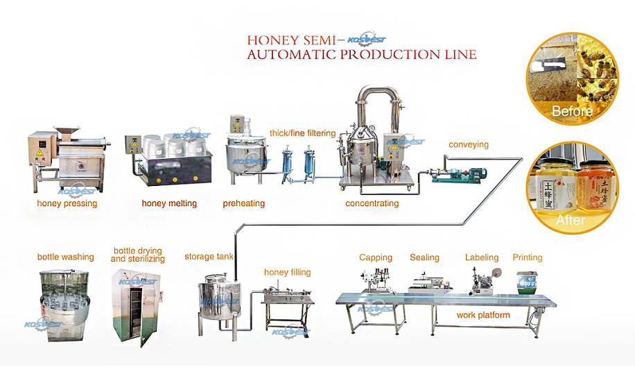 Honey Semi-Automatic Production Line