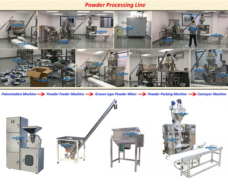Powder Processing Line
