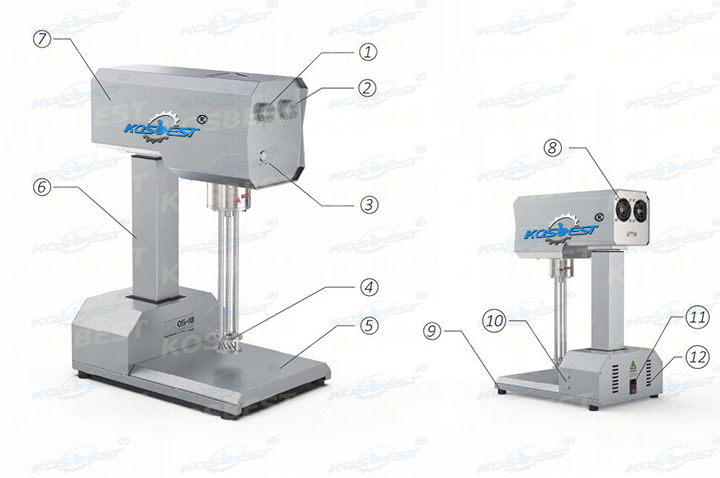 Configurations for the SUS304 Lab Homogenzier