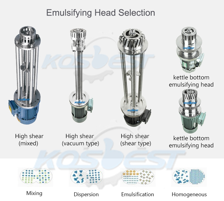 emulsifying head of the mixing tank