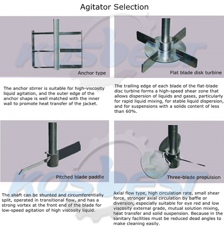 Angitator Selection of Kos-J251 Mixing Tank