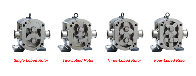 Different kind of lobe options for the rotor lobe pump on the picture